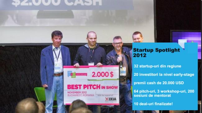 Startup Spotlight 2012