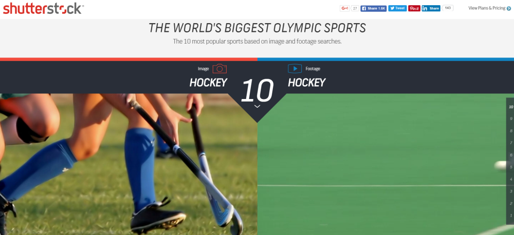 shutterstock-olympics-infographic